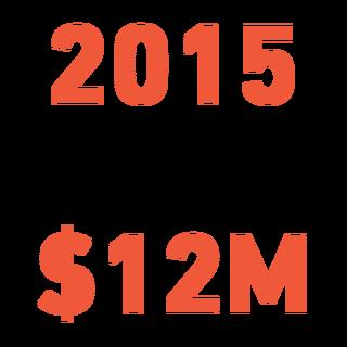 RMFP 2015 $12 million revenue